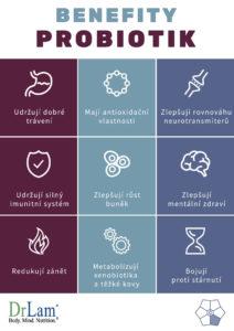 Benefity probiotik